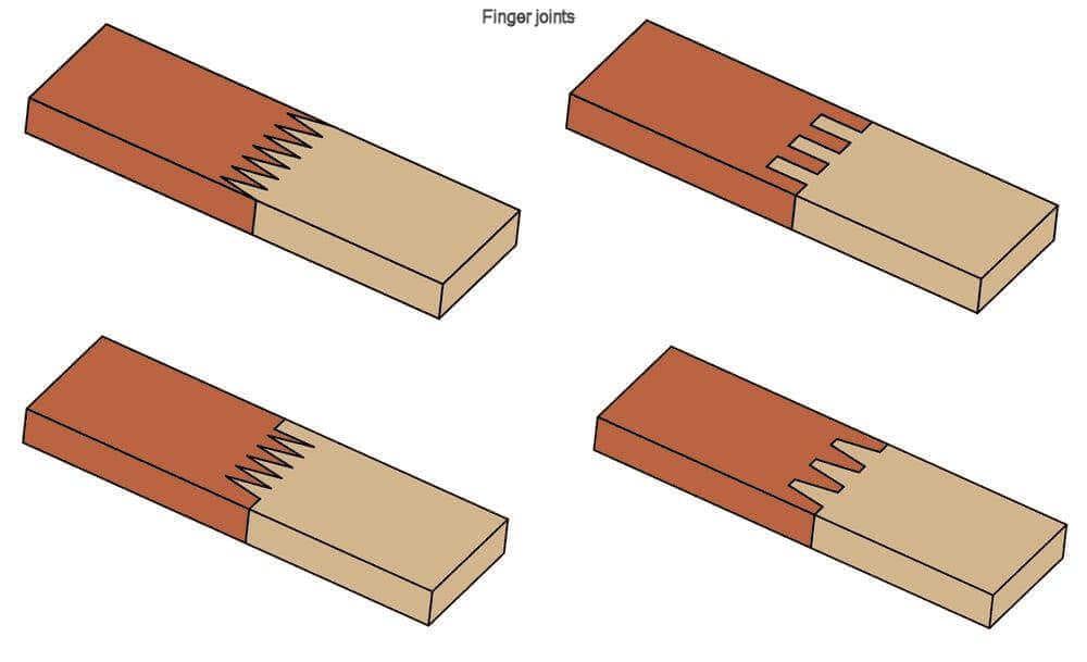 Các loại gỗ ghép thông dụng